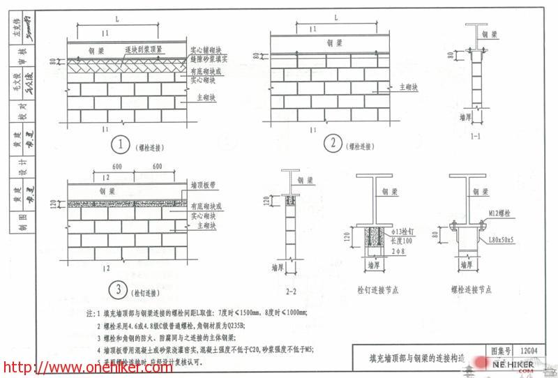 图片[1]-填充墙与钢结构连接构造及12G614-1_砌体填充墙结构构造建筑图集下载-金瓦刀