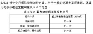 图片[1]-对一般混凝土建筑高层建筑,其重力荷载标准值控制范围(节选自《广东省院技术措施》)-金瓦刀