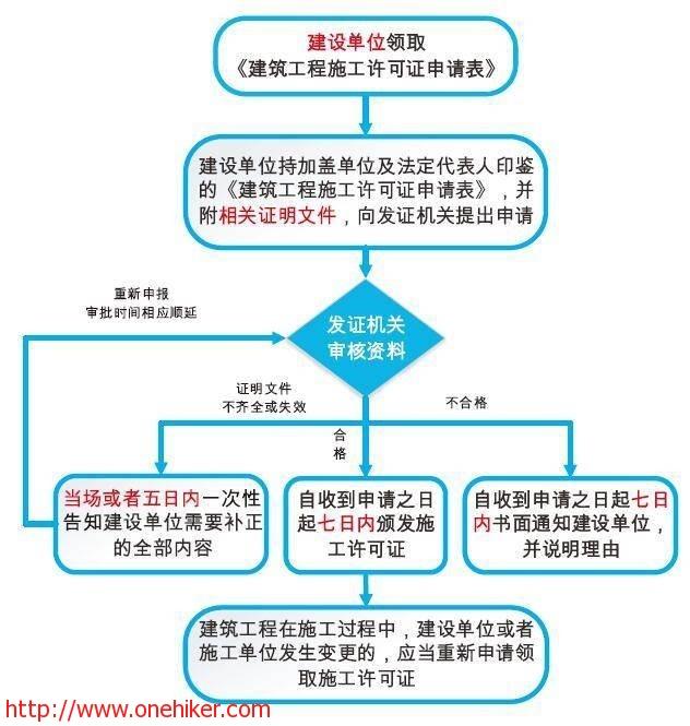 图片[1]-建设单位安全管理行为-金瓦刀