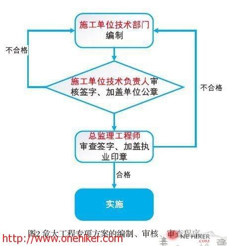 图片[1]-建筑施工企业安全技术管理-金瓦刀