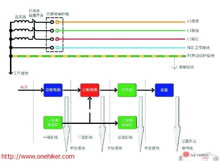 图片[2]-施工现场临时用电安全技术要点-金瓦刀