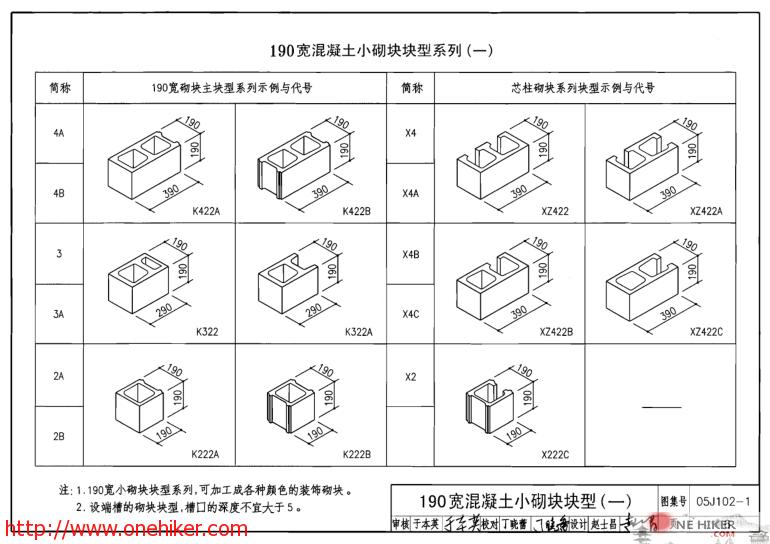 图片[1]-05J102-1混凝土小型空心砌块墙体建筑构造图集-金瓦刀