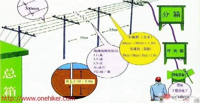 图片[3]-施工现场临时用电安全技术要点-金瓦刀