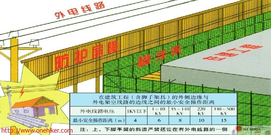 图片[4]-施工现场临时用电安全技术要点-金瓦刀