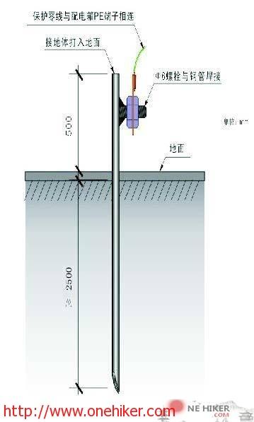 图片[8]-施工现场临时用电安全技术要点-金瓦刀
