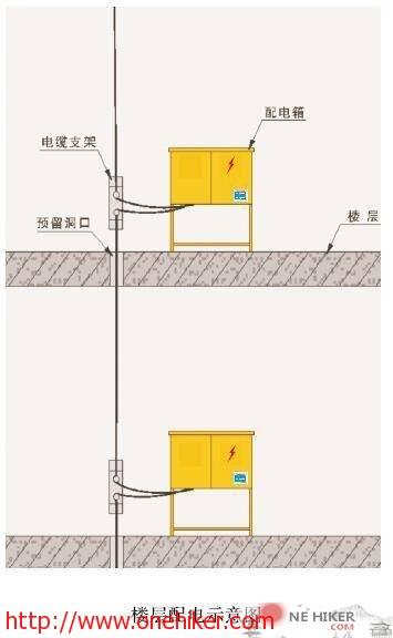 图片[15]-施工现场临时用电安全技术要点-金瓦刀