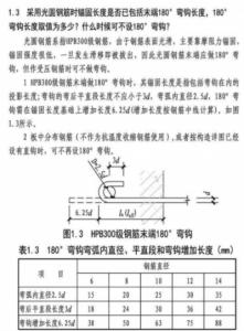 图片[1]-HPB300级钢筋锚固需要180°弯钩-金瓦刀