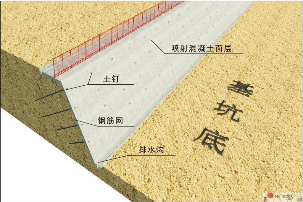 图片[4]-基坑支护安全生产标准化-金瓦刀