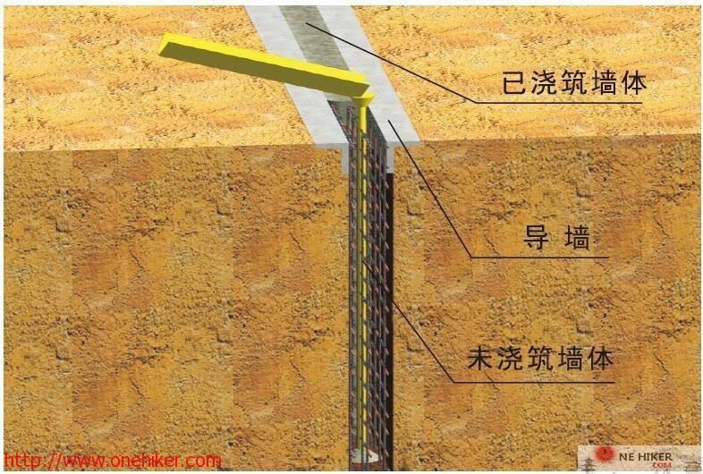 图片[8]-基坑支护安全生产标准化-金瓦刀