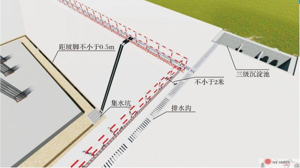 图片[1]-基坑降排水工程安全生产标准化-金瓦刀