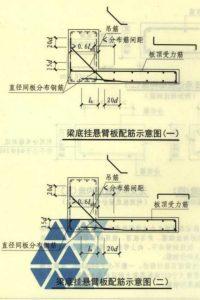 图片[1]-梁底挂悬挑板,出挑长度>1200时,设置吊筋-金瓦刀