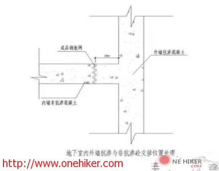 图片[1]-不同标号混凝土应该如何浇筑-金瓦刀