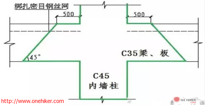 图片[2]-不同标号混凝土应该如何浇筑-金瓦刀