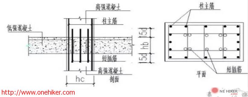 图片[4]-不同标号混凝土应该如何浇筑-金瓦刀