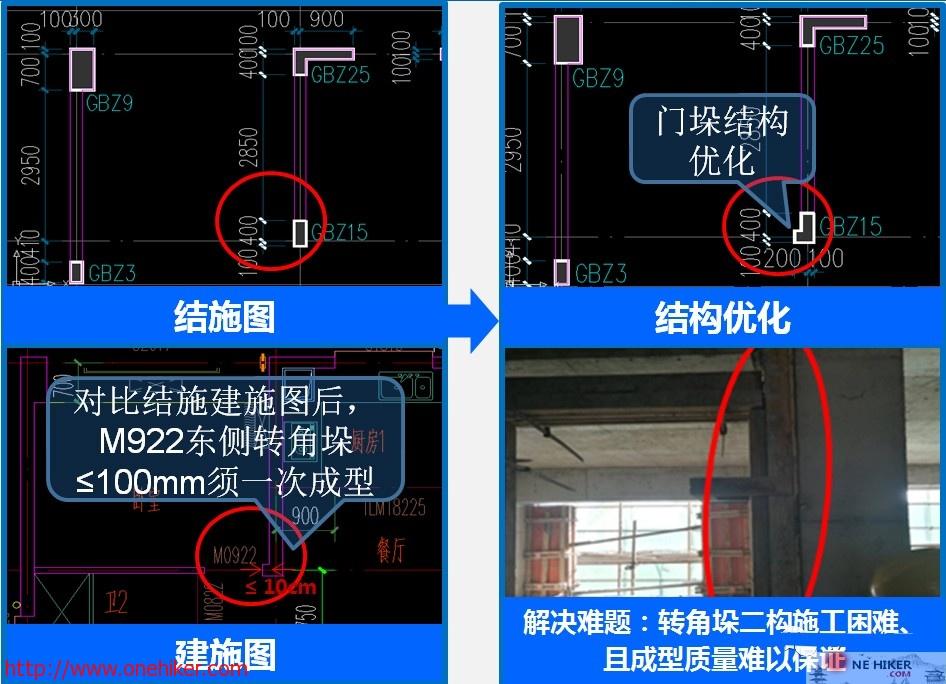 图片[6]-大型房企推广的11项施工标准-金瓦刀