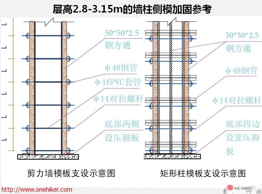 图片[14]-大型房企推广的11项施工标准-金瓦刀