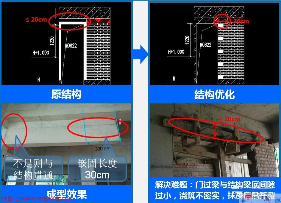 图片[8]-大型房企推广的11项施工标准-金瓦刀