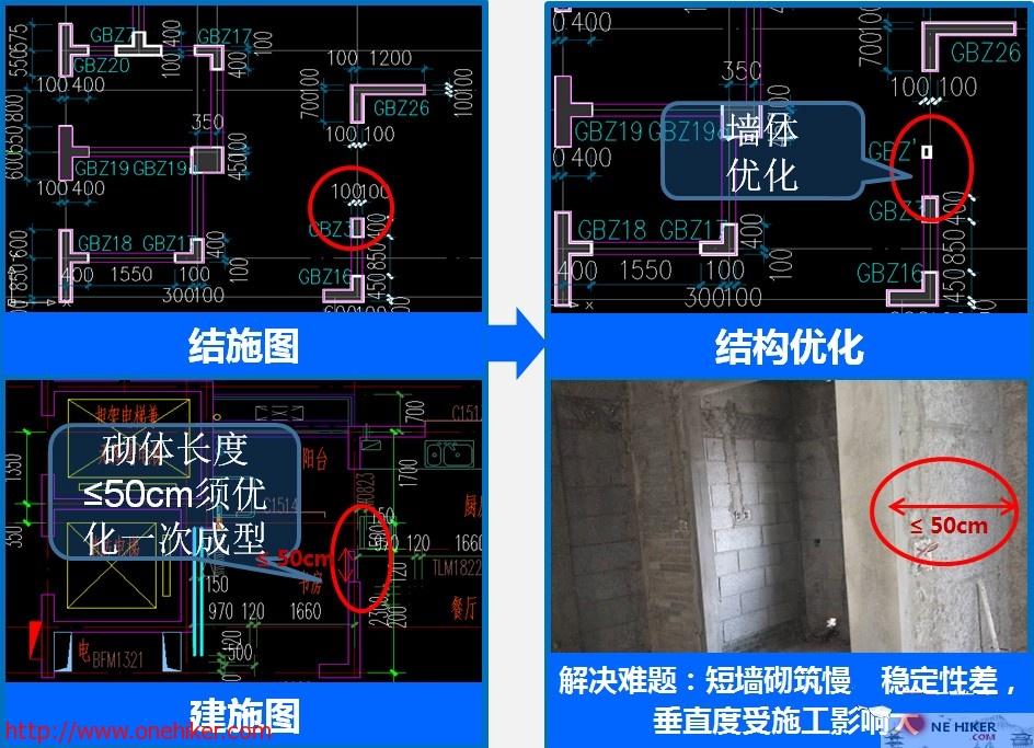 图片[7]-大型房企推广的11项施工标准-金瓦刀
