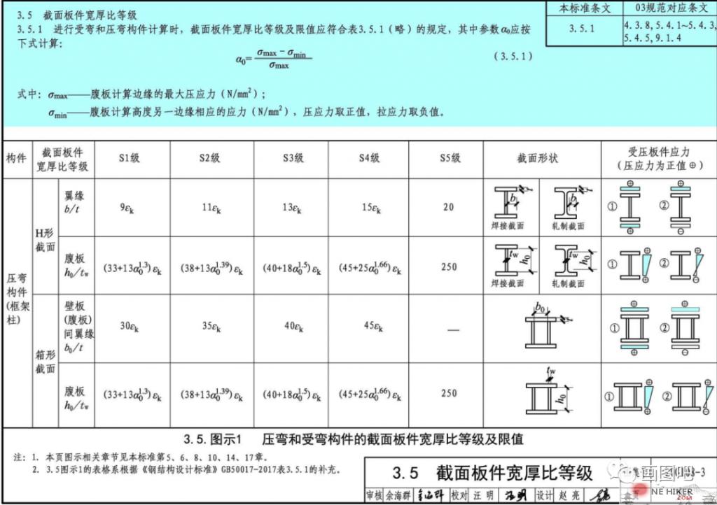 图片[3]-20G108-3钢结构设计标准图示-金瓦刀