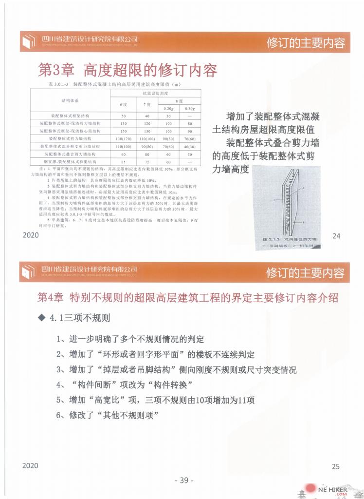 图片[3]-四川省结构施工图设计培训资料-金瓦刀