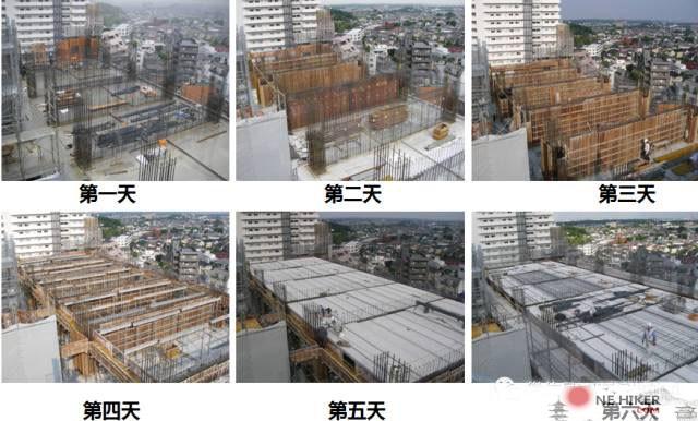 图片[5]-日本分项施工速度堪比蜗牛,为什么整体速度能甩万科一条街?-金瓦刀