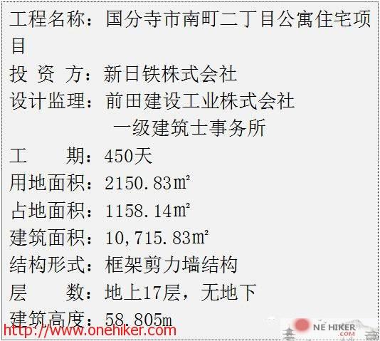 图片[2]-日本分项施工速度堪比蜗牛,为什么整体速度能甩万科一条街?-金瓦刀