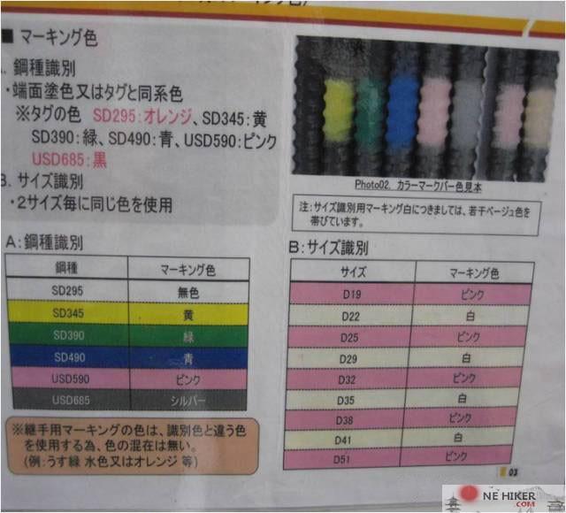 图片[9]-日本分项施工速度堪比蜗牛,为什么整体速度能甩万科一条街?-金瓦刀