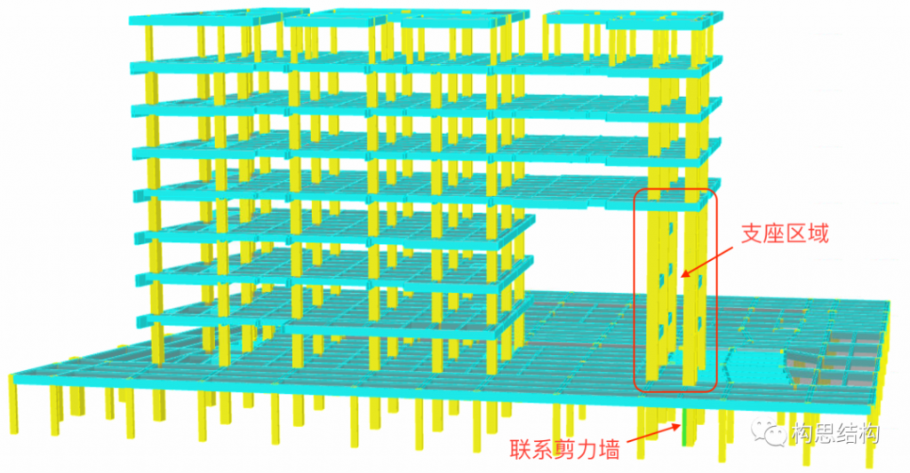 图片[21]-结构设计的思维模型——沉没成本-金瓦刀