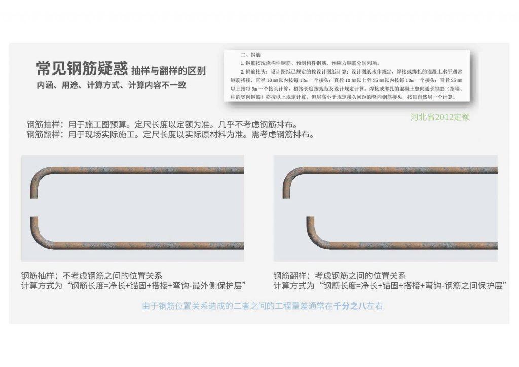 图片[2]-钢筋平法图集三维速查手册-金瓦刀