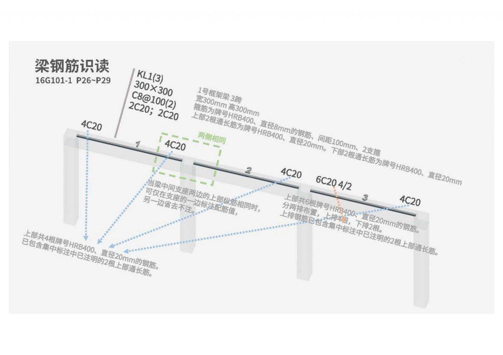 图片[10]-钢筋平法图集三维速查手册-金瓦刀