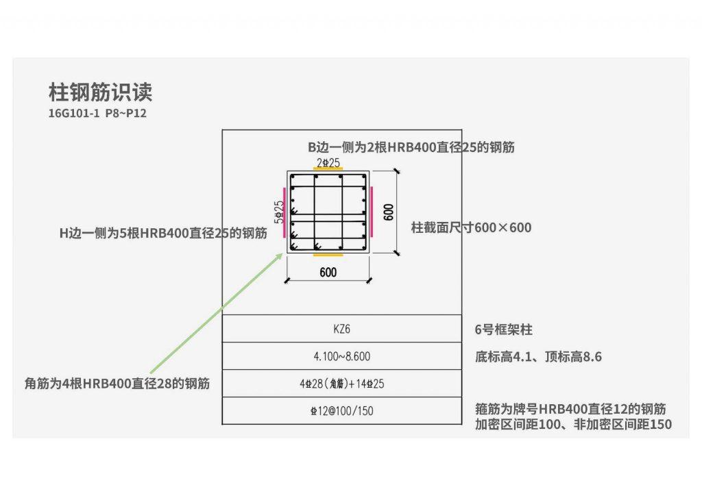 图片[6]-钢筋平法图集三维速查手册-金瓦刀