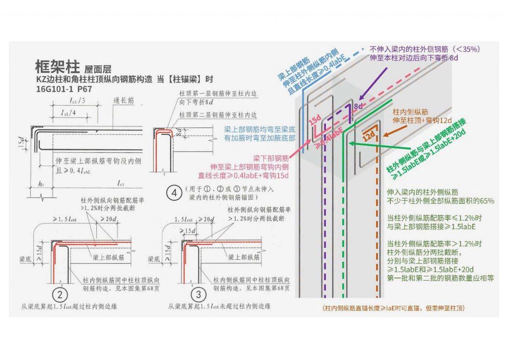 图片[7]-钢筋平法图集三维速查手册-金瓦刀