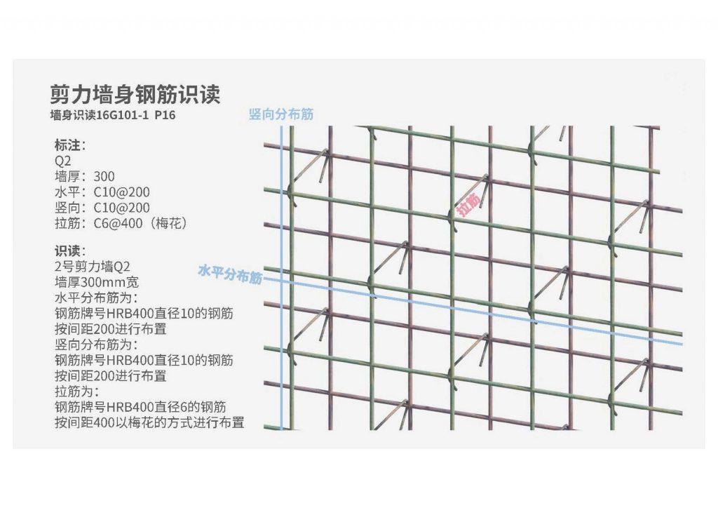图片[9]-钢筋平法图集三维速查手册-金瓦刀