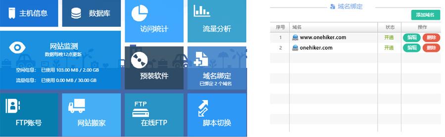 图片[4]-零基础,最完整的WordPress建站教程-金瓦刀