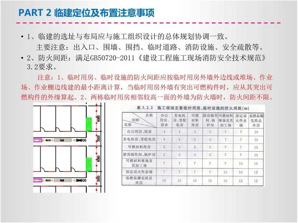 图片[5]-临建方案布置及方案编制要求-金瓦刀