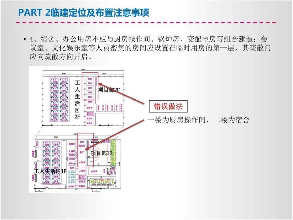 图片[7]-临建方案布置及方案编制要求-金瓦刀