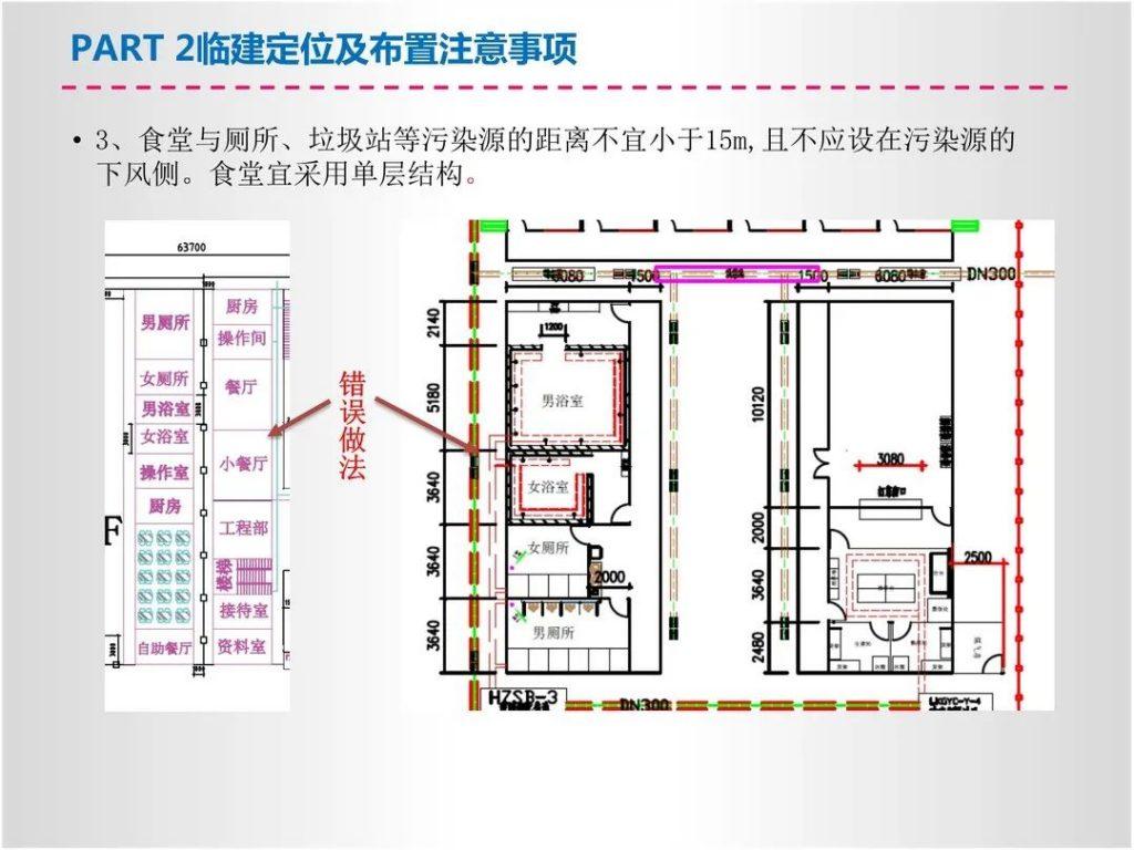图片[6]-临建方案布置及方案编制要求-金瓦刀