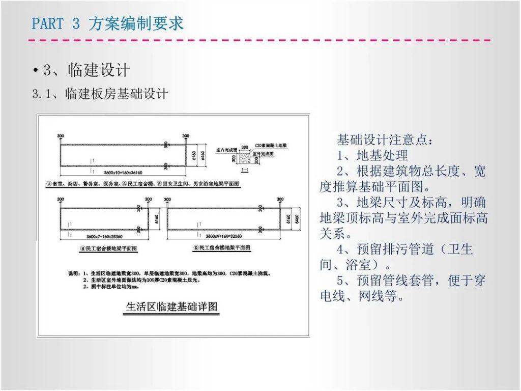 图片[13]-临建方案布置及方案编制要求-金瓦刀