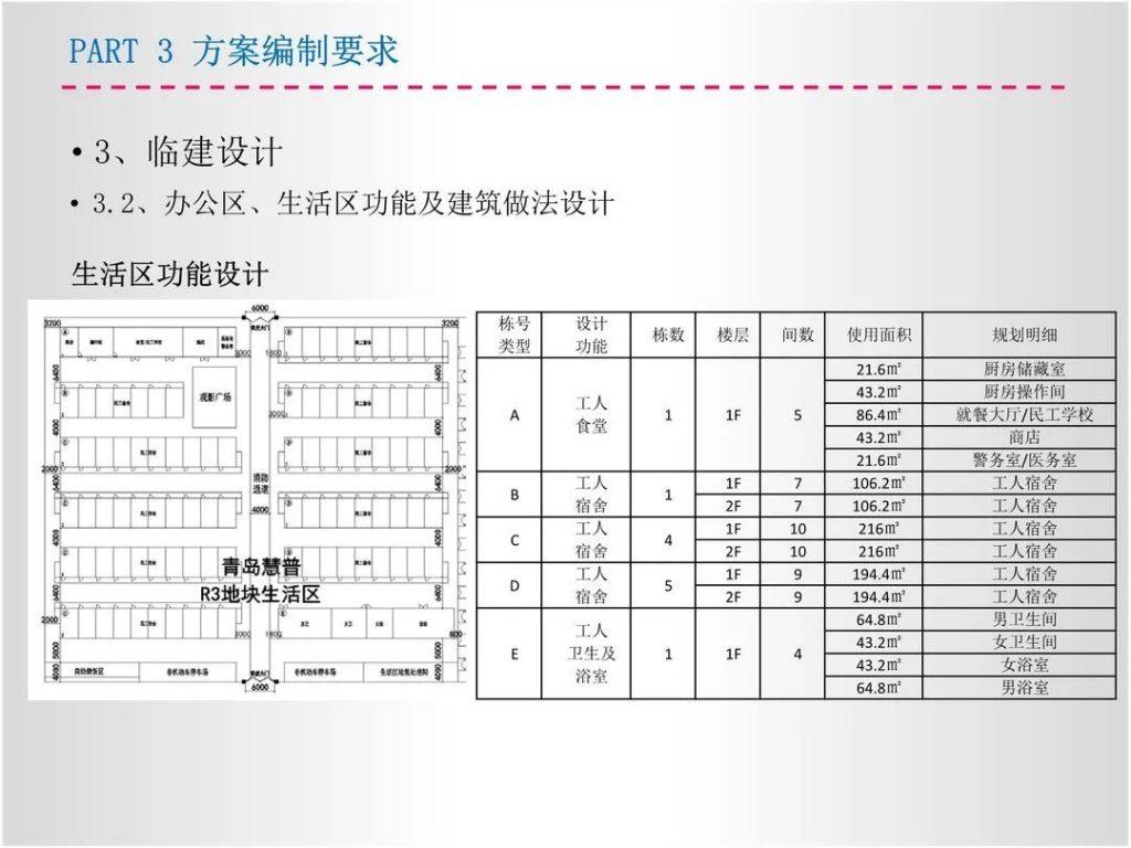 图片[14]-临建方案布置及方案编制要求-金瓦刀