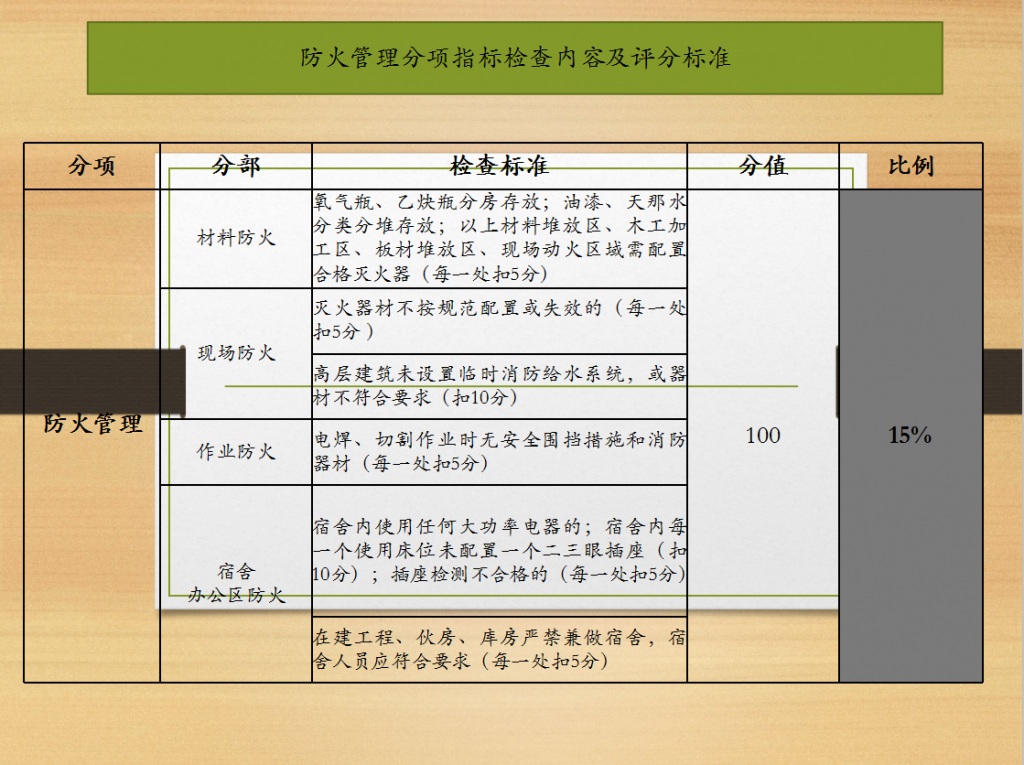 图片[16]-建筑工程飞行检查实施方案