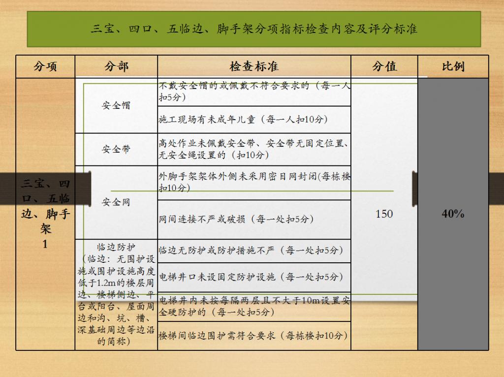图片[23]-建筑工程飞行检查实施方案