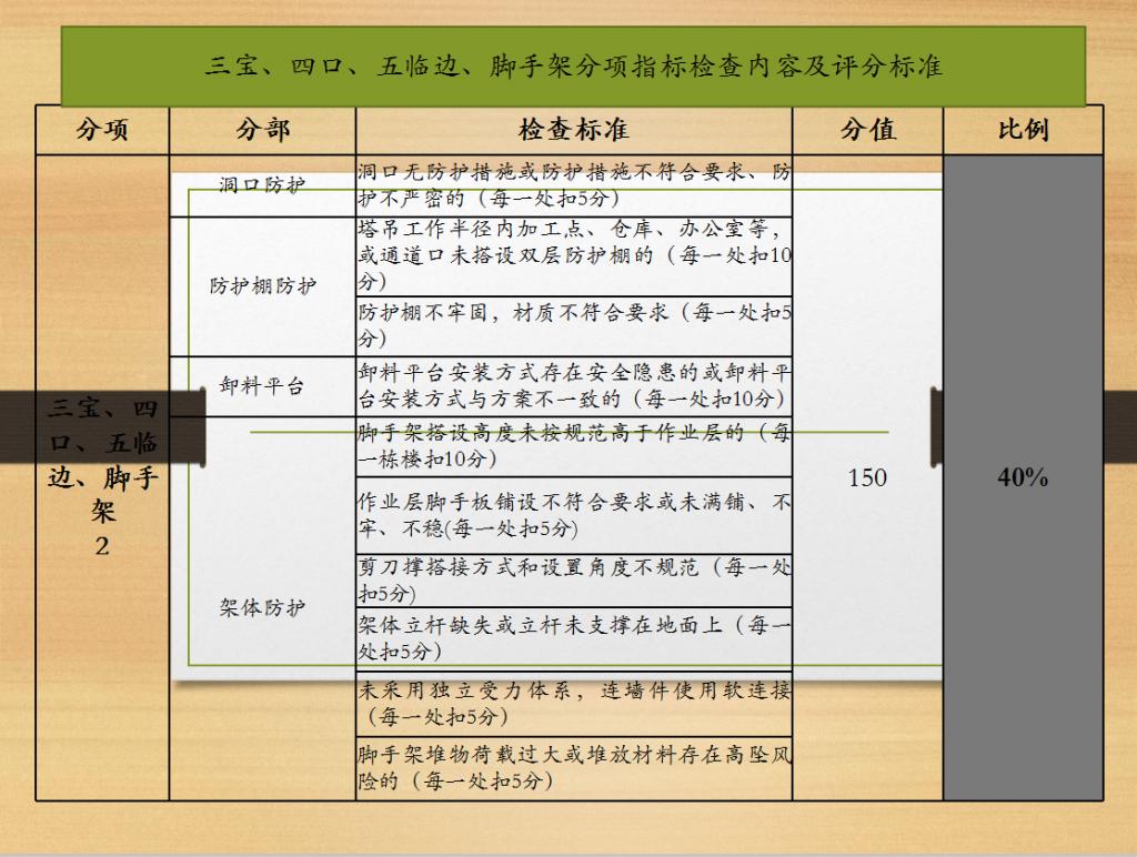图片[24]-建筑工程飞行检查实施方案