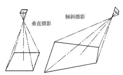 图片[1]-Smart3D系列教程之《浅谈无人机倾斜摄影建模的原理与方法》-金瓦刀