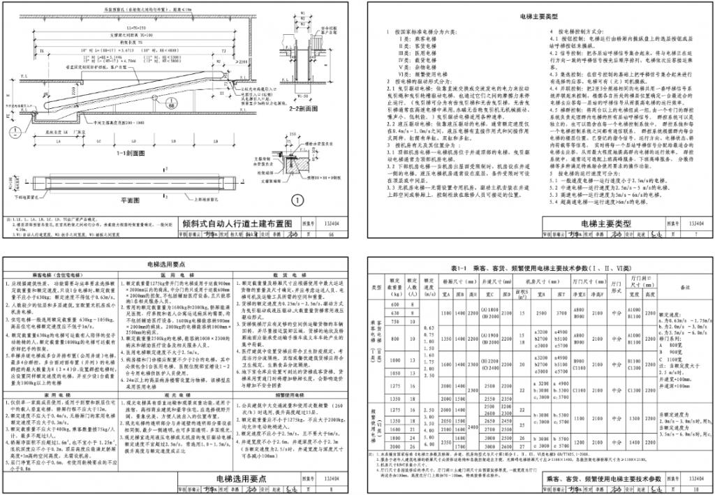图片[2]-13J404:电梯 自动扶梯 自动人行道-金瓦刀
