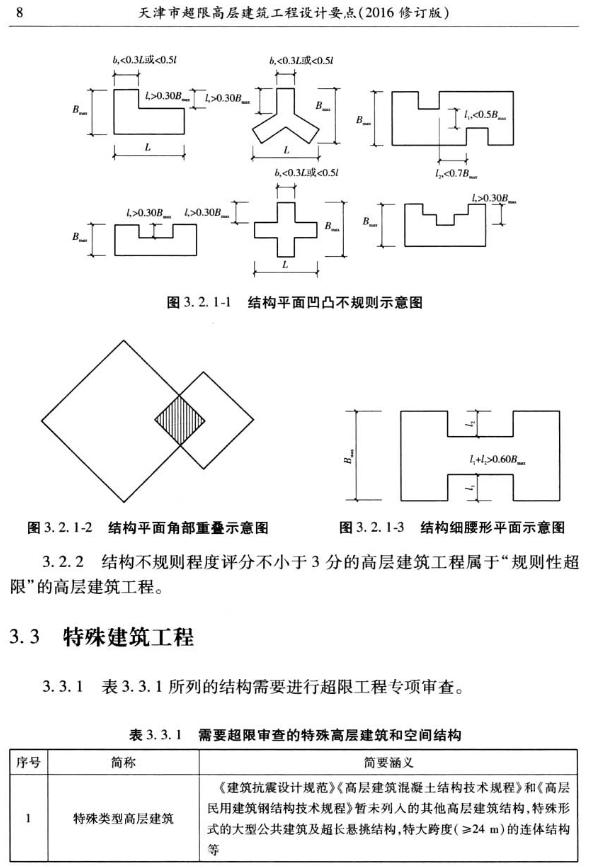 图片[2]-天津市超限高层建筑工程设计要点 2016修订版-金瓦刀