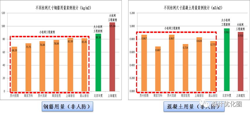 图片[7]-结构优化:从细微处入手省成本!-金瓦刀