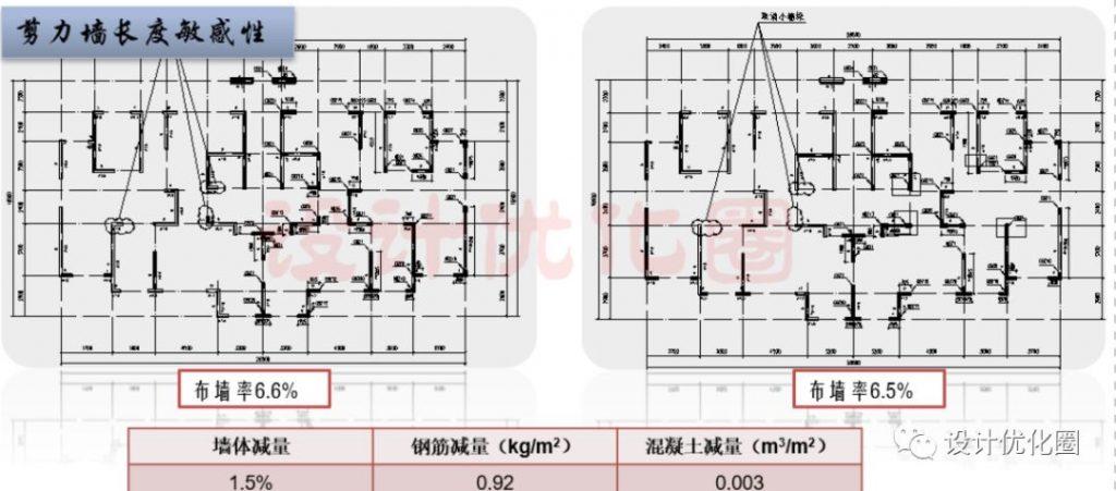 图片[13]-结构优化:从细微处入手省成本!-金瓦刀