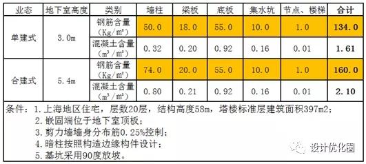 图片[9]-结构优化:从细微处入手省成本!-金瓦刀