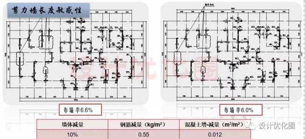 图片[12]-结构优化:从细微处入手省成本!-金瓦刀