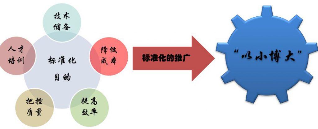 图片[1]-结构优化:从细微处入手省成本!-金瓦刀
